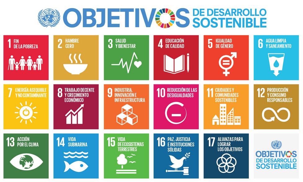 Tabla descriptiva de los 17 Objetivos de Desarrollo Sostenible